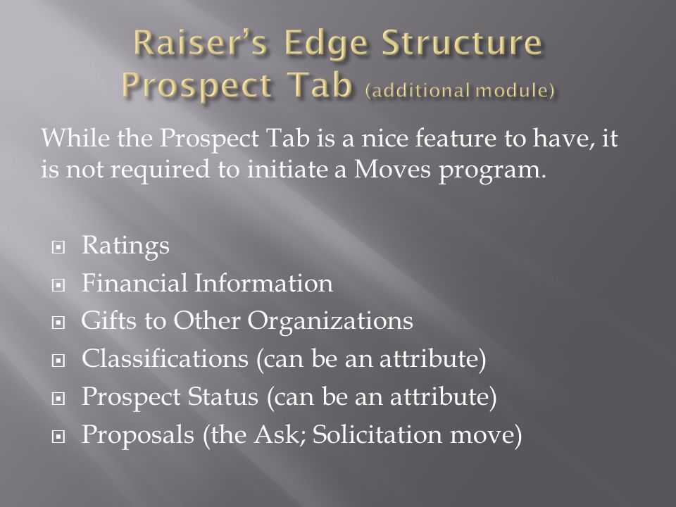 While the Prospect Tab is a nice feature to have, it is not required to initiate a Moves program.