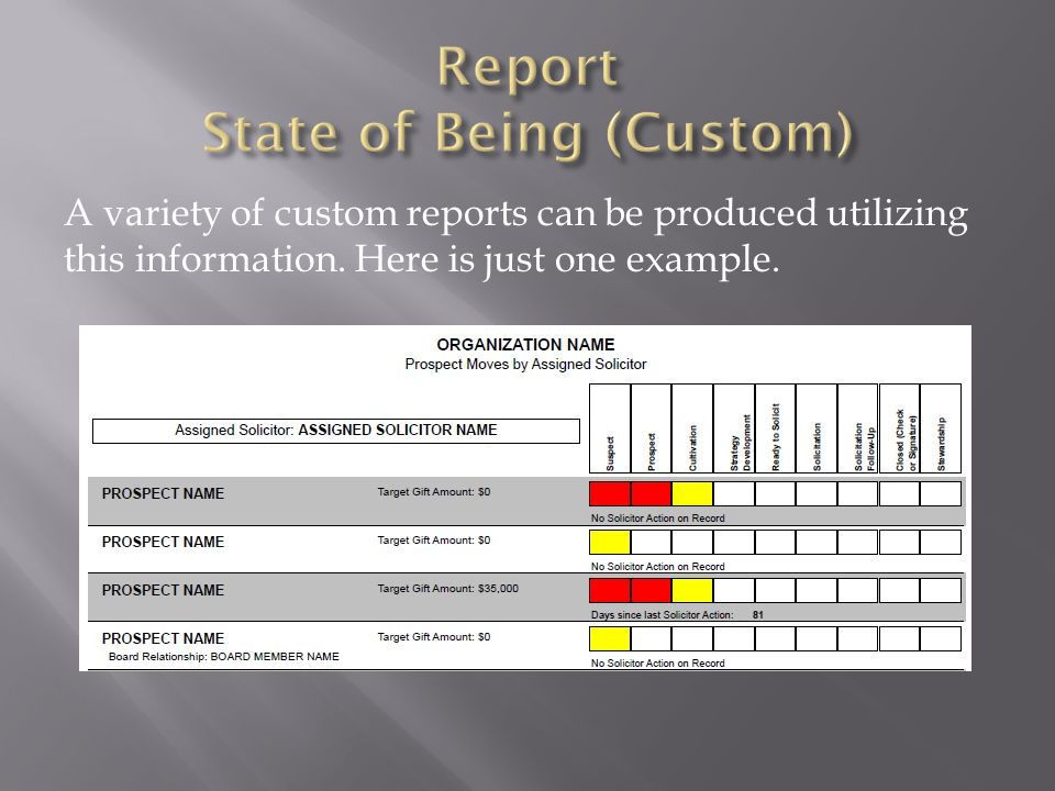 A variety of custom reports can be produced utilizing this information. Here is just one example.