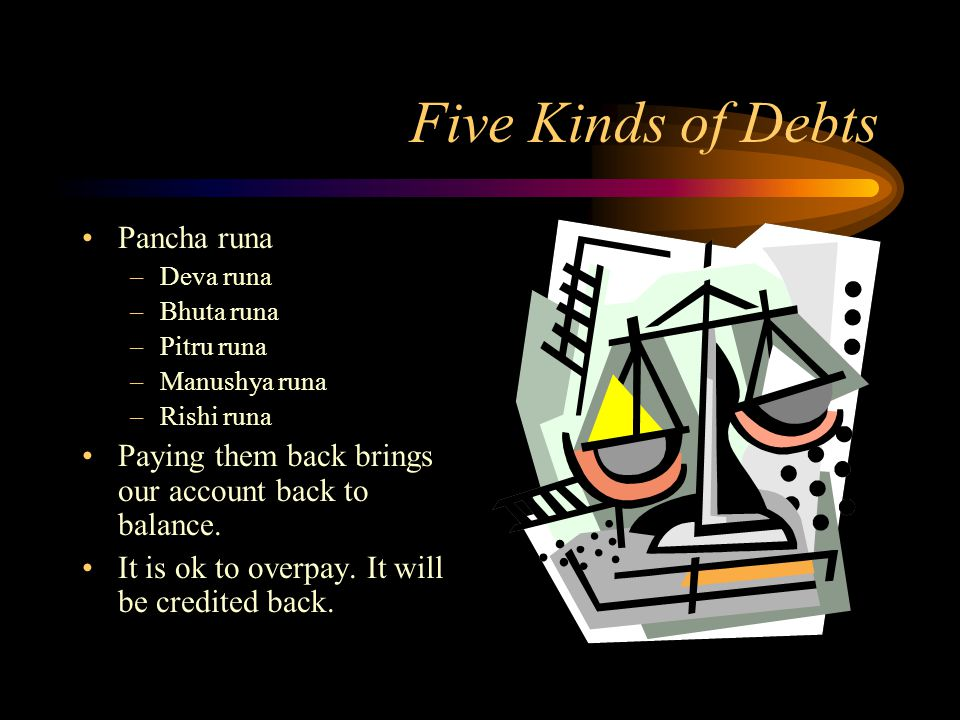 Five Kinds of Debts Pancha runa –Deva runa –Bhuta runa –Pitru runa –Manushya runa –Rishi runa Paying them back brings our account back to balance.