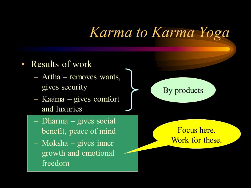 Karma to Karma Yoga Results of work –Artha – removes wants, gives security –Kaama – gives comfort and luxuries –Dharma – gives social benefit, peace o