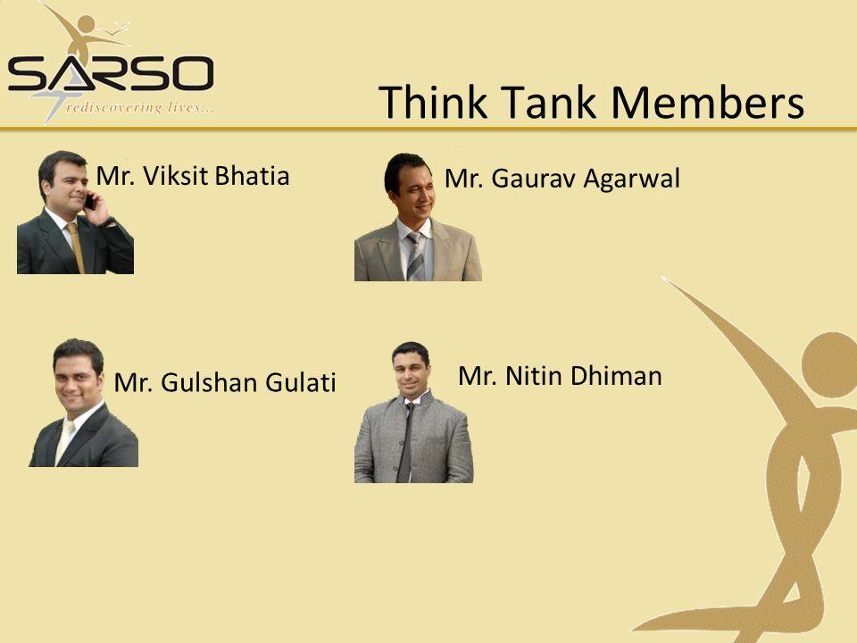 Think Tank Members Mr. Viksit Bhatia Mr. Gaurav Agarwal Mr. Gulshan Gulati Mr. Nitin Dhiman