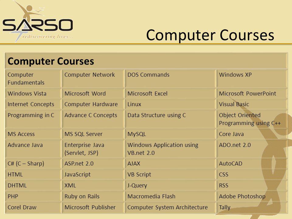 Computer Courses Computer Fundamentals Computer NetworkDOS CommandsWindows XP Windows VistaMicrosoft WordMicrosoft ExcelMicrosoft PowerPoint Internet