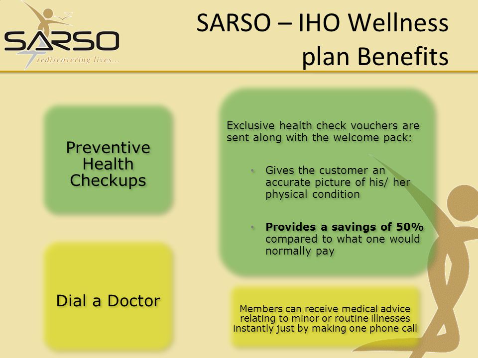 Primary Member receives a Personal Accident insurance cover provided by Future Genarali worth Rs 2,00,000 Insurance Cover Insurance Cover SARSO – IHO Wellness plan Benefits