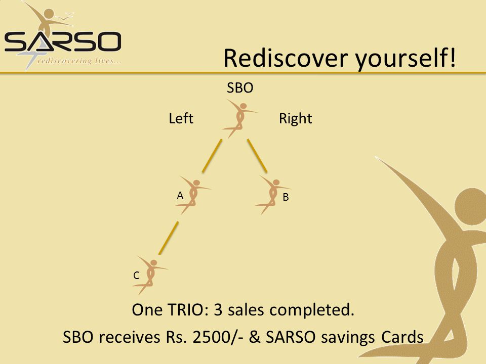 Rediscover yourself.Two TRIOs: 6 sales completed.