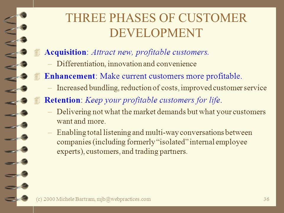 (c) 2000 Michele Bartram, mjb@webpractices.com36 THREE PHASES OF CUSTOMER DEVELOPMENT 4 Acquisition: Attract new, profitable customers. –Differentiati