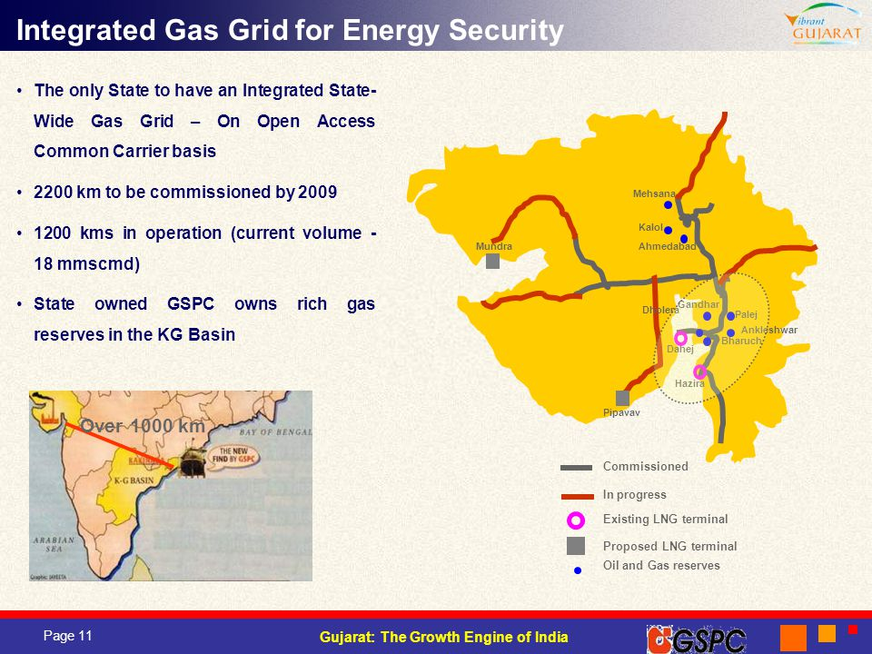 Page 11 Gujarat: The Growth Engine of India Integrated Gas Grid for Energy Security The only State to have an Integrated State- Wide Gas Grid – On Open Access Common Carrier basis 2200 km to be commissioned by 2009 1200 kms in operation (current volume - 18 mmscmd) State owned GSPC owns rich gas reserves in the KG Basin Over 1000 km Commissioned In progress Existing LNG terminal Proposed LNG terminal Oil and Gas reserves Ankleshwar Dahej Hazira Pipavav MundraAhmedabad Dholera Mehsana Kalol Palej Gandhar Bharuch