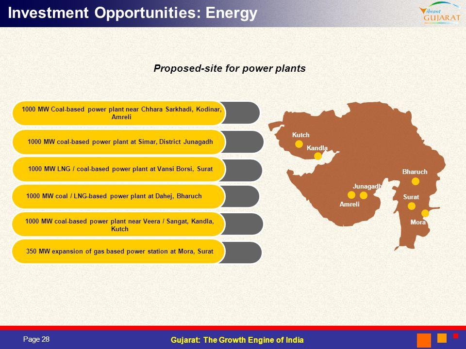 Page 28 Gujarat: The Growth Engine of India 1000 MW Coal-based power plant near Chhara Sarkhadi, Kodinar, Amreli 1000 MW coal-based power plant at Simar, District Junagadh 1000 MW LNG / coal-based power plant at Vansi Borsi, Surat 1000 MW coal / LNG-based power plant at Dahej, Bharuch 1000 MW coal-based power plant near Veera / Sangat, Kandla, Kutch 350 MW expansion of gas based power station at Mora, Surat Surat Kutch Amreli Junagadh Bharuch Kandla Mora Proposed-site for power plants Investment Opportunities: Energy