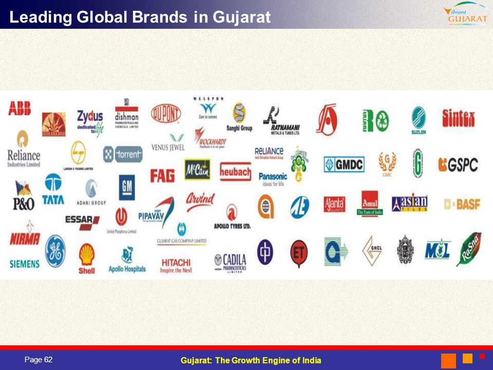 Page 62 Gujarat: The Growth Engine of India Leading Global Brands in Gujarat