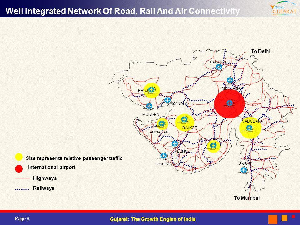 Page 9 Gujarat: The Growth Engine of India Highways Railways Well Integrated Network Of Road, Rail And Air Connectivity To Mumbai To Delhi Size represents relative passenger traffic MEHSANA SURAT RAJKOT BHUJ PALANPUR MUNDRA BHAVNAGAR VADODARA KANDLA PORBANDAR JAMNAGAR KESHOD International airport