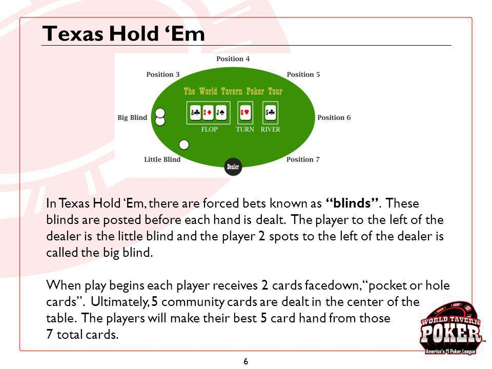 7 Dealing the Hand After the blinds are posted, each player is dealt their 2 hole cards.