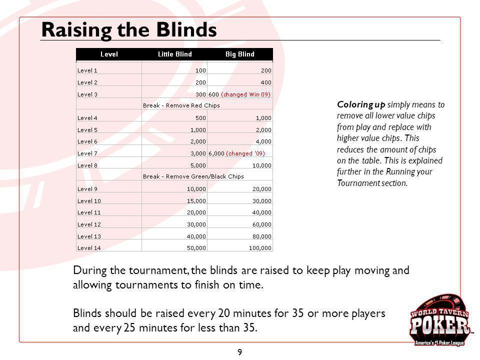 30 Tips to Make Your Tournaments FUN.