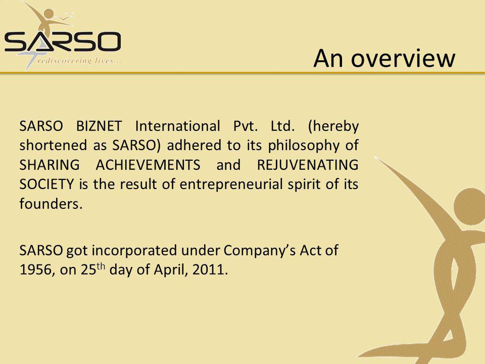 An overview SARSO BIZNET International Pvt.Ltd.