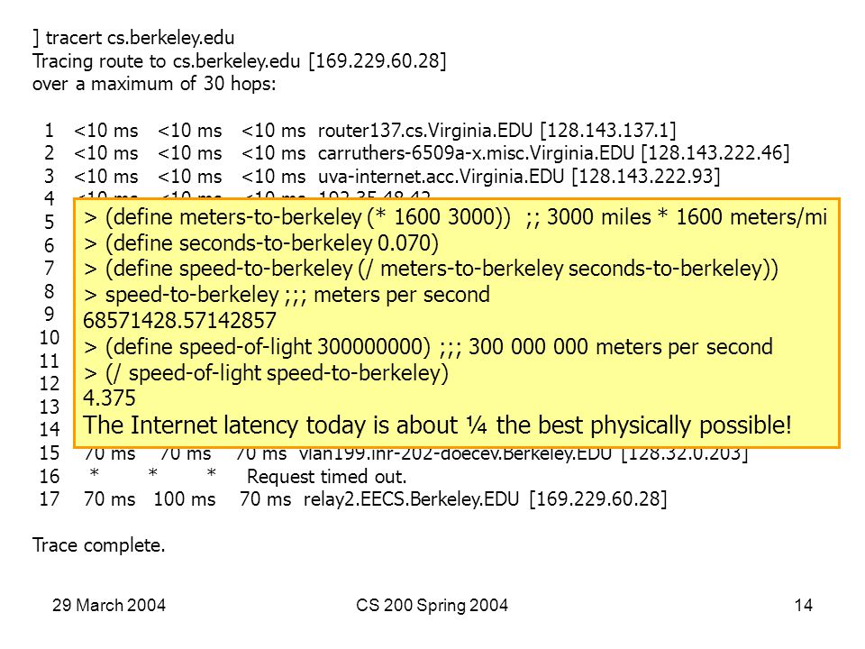 29 March 2004CS 200 Spring 200414 ] tracert cs.berkeley.edu Tracing route to cs.berkeley.edu [169.229.60.28] over a maximum of 30 hops: 1 <10 ms <10 ms <10 ms router137.cs.Virginia.EDU [128.143.137.1] 2 <10 ms <10 ms <10 ms carruthers-6509a-x.misc.Virginia.EDU [128.143.222.46] 3 <10 ms <10 ms <10 ms uva-internet.acc.Virginia.EDU [128.143.222.93] 4 <10 ms <10 ms <10 ms 192.35.48.42 5 <10 ms <10 ms 10 ms 192.70.138.22 6 <10 ms 10 ms 10 ms nycm-wash.abilene.ucaid.edu [198.32.8.46] 7 20 ms 20 ms 20 ms clev-nycm.abilene.ucaid.edu [198.32.8.29] 8 21 ms 30 ms 30 ms ipls-clev.abilene.ucaid.edu [198.32.8.25] 9 30 ms 40 ms 30 ms kscy-ipls.abilene.ucaid.edu [198.32.8.5] 10 40 ms 50 ms 40 ms dnvr-kscy.abilene.ucaid.edu [198.32.8.13] 11 70 ms 70 ms * snva-dnvr.abilene.ucaid.edu [198.32.8.1] 12 70 ms 70 ms 70 ms 198.32.249.161 13 70 ms 70 ms 71 ms BERK--SUNV.POS.calren2.net [198.32.249.13] 14 70 ms 70 ms 70 ms pos1-0.inr-000-eva.Berkeley.EDU [128.32.0.89] 15 70 ms 70 ms 70 ms vlan199.inr-202-doecev.Berkeley.EDU [128.32.0.203] 16 * * * Request timed out.