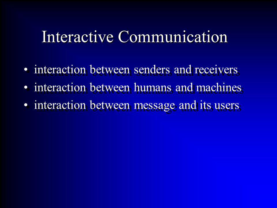 Interactive Communication interaction between senders and receivers interaction between humans and machines interaction between message and its users
