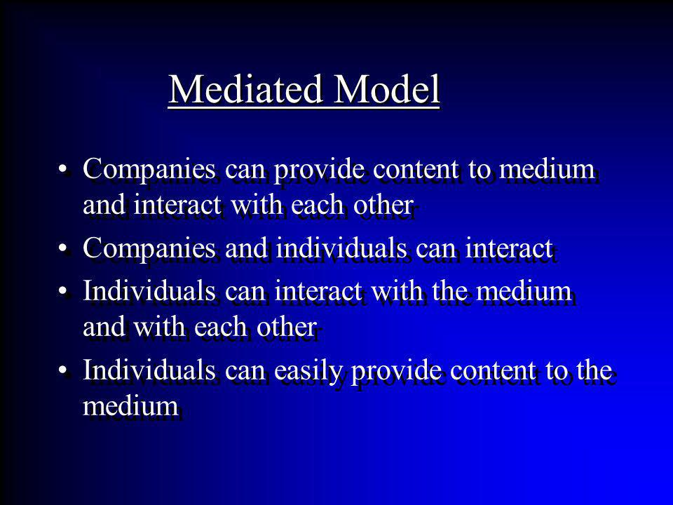 Mediated Model Companies can provide content to medium and interact with each other Companies and individuals can interact Individuals can interact wi