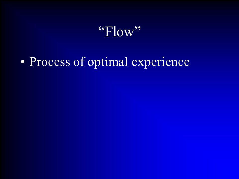 Flow Process of optimal experience