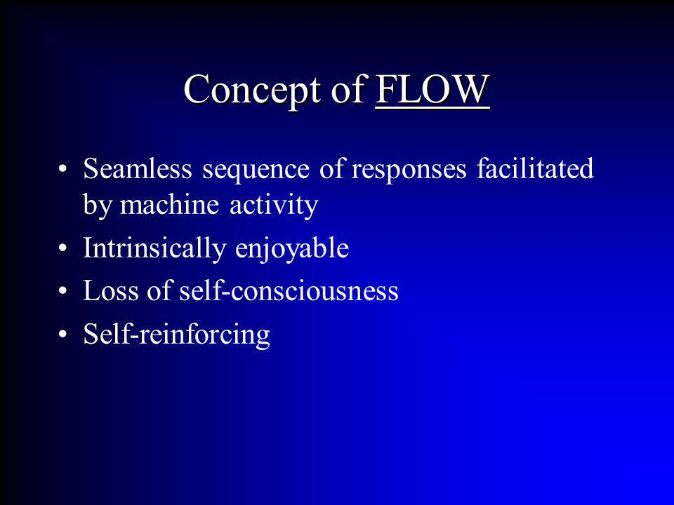 Concept of FLOW Seamless sequence of responses facilitated by machine activity Intrinsically enjoyable Loss of self-consciousness Self-reinforcing