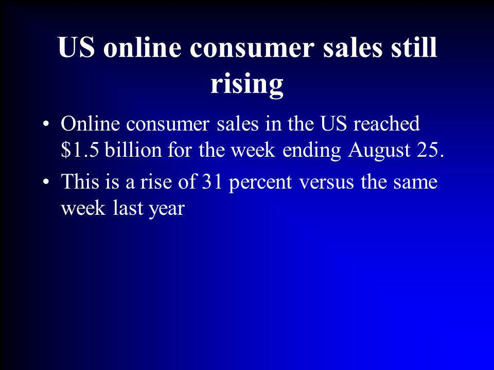 US online consumer sales still rising Online consumer sales in the US reached $1.5 billion for the week ending August 25. This is a rise of 31 percent