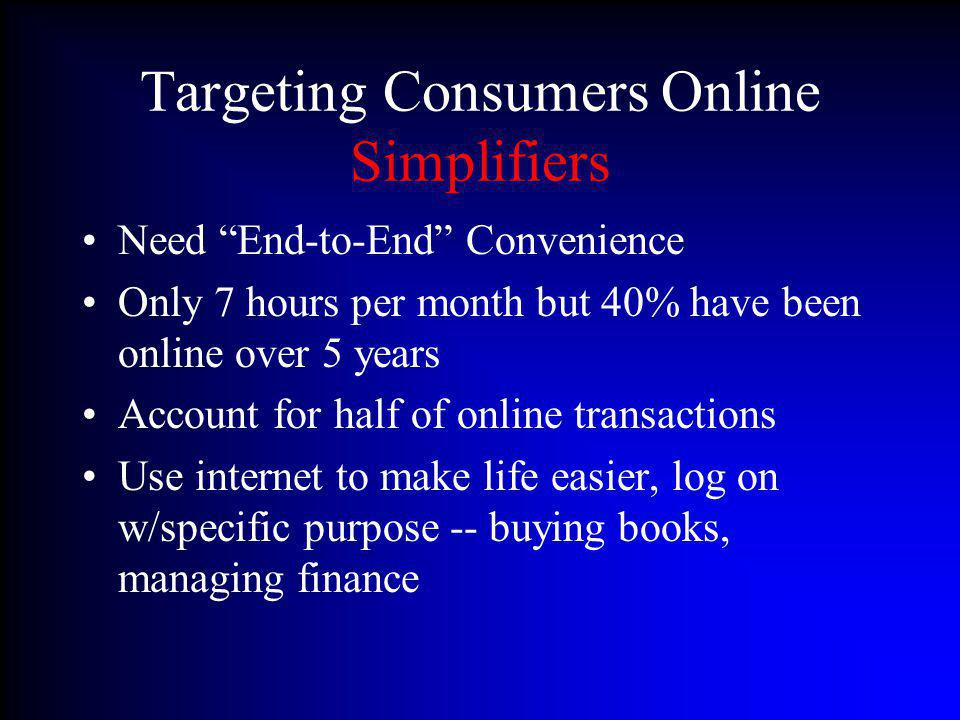 Targeting Consumers Online Simplifiers Need End-to-End Convenience Only 7 hours per month but 40% have been online over 5 years Account for half of on