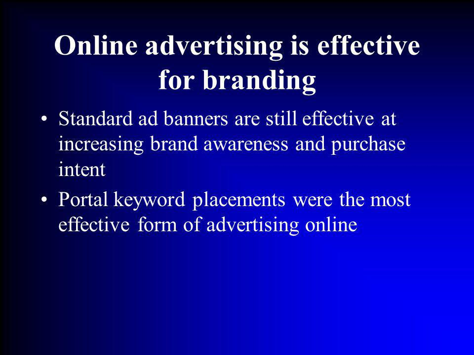 Online advertising is effective for branding Standard ad banners are still effective at increasing brand awareness and purchase intent Portal keyword