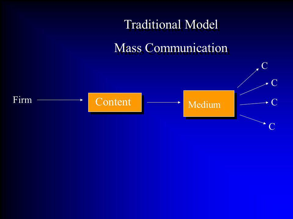 Content Medium Firm C C C C Traditional Model Mass Communication Traditional Model Mass Communication