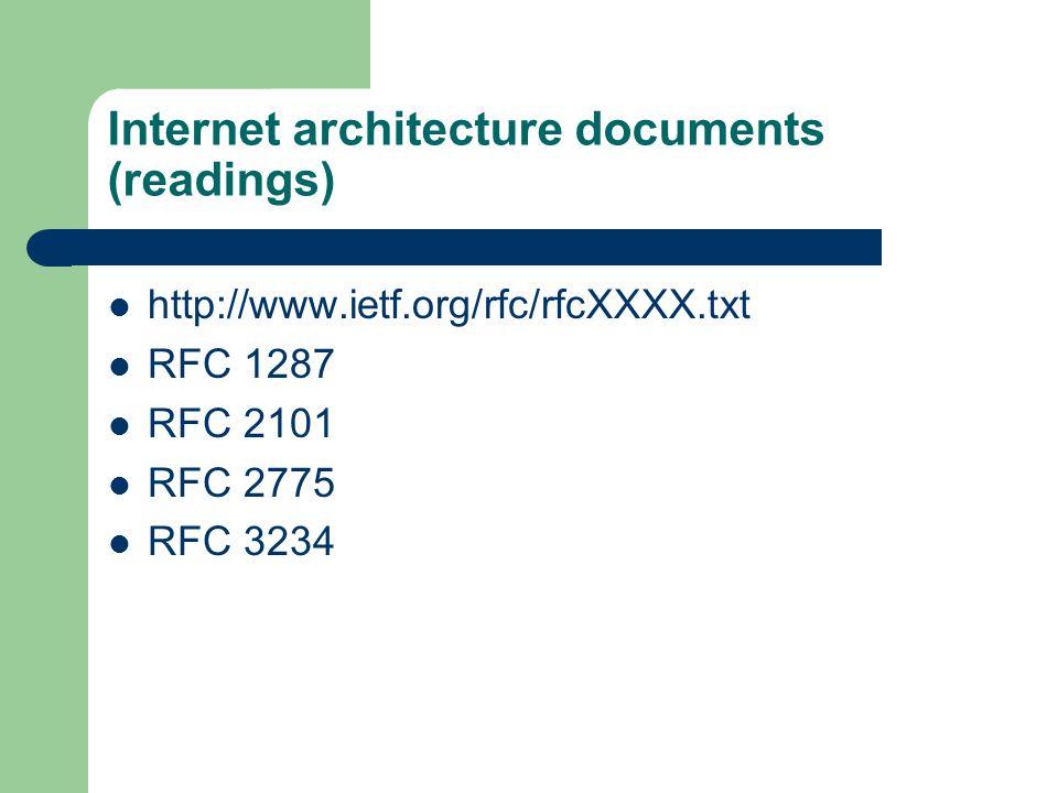 Internet architecture documents (readings) http://www.ietf.org/rfc/rfcXXXX.txt RFC 1287 RFC 2101 RFC 2775 RFC 3234