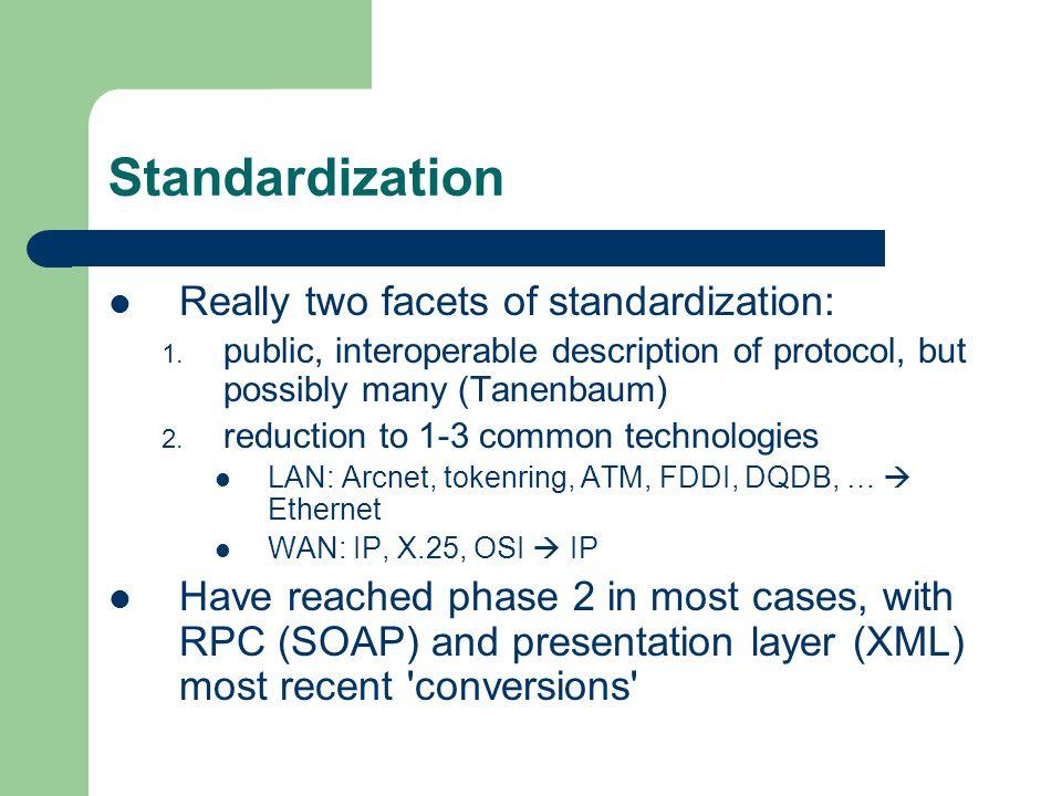 Standardization Really two facets of standardization: 1.