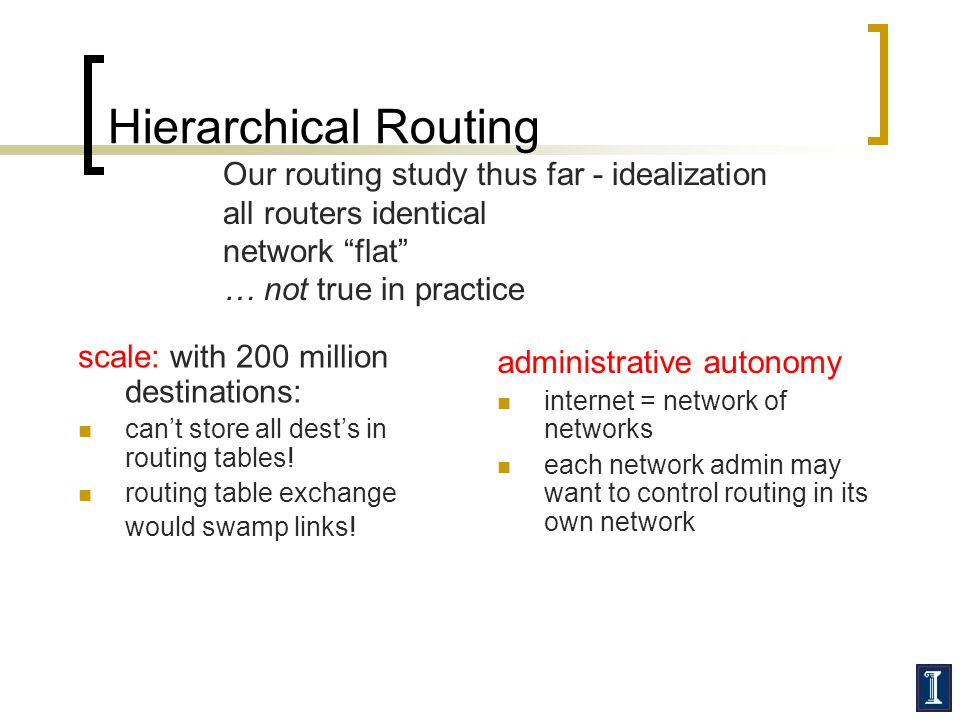 Hierarchical Routing scale: with 200 million destinations: cant store all dests in routing tables! routing table exchange would swamp links! administr
