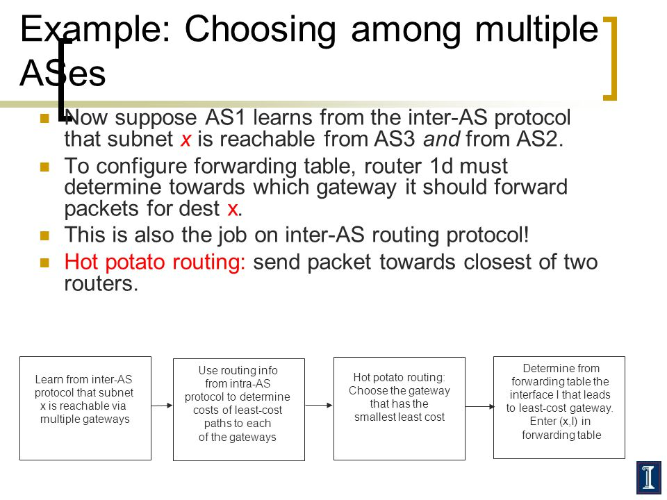 Learn from inter-AS protocol that subnet x is reachable via multiple gateways Use routing info from intra-AS protocol to determine costs of least-cost