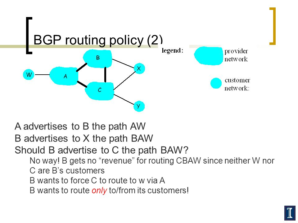 BGP routing policy (2) A advertises to B the path AW B advertises to X the path BAW Should B advertise to C the path BAW? No way! B gets no revenue fo