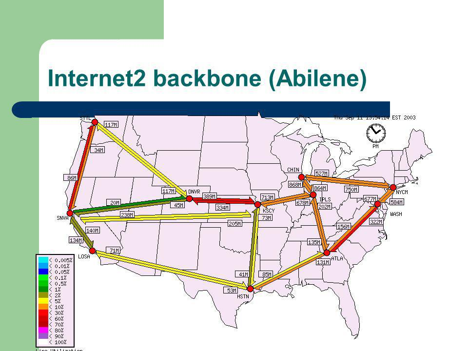 Internet2 backbone (Abilene)