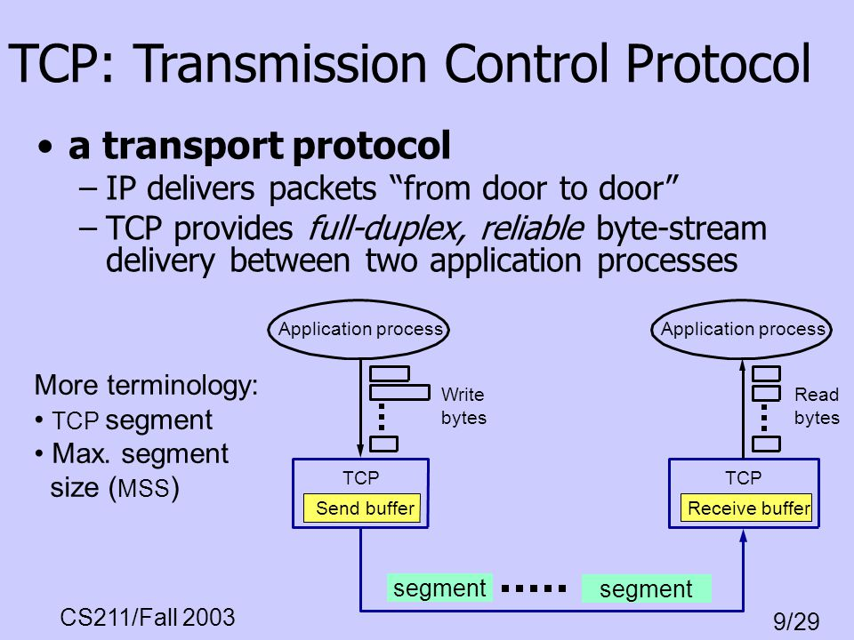 CS211/Fall 2003 9/29 TCP: Transmission Control Protocol a transport protocol –IP delivers packets from door to door –TCP provides full-duplex, reliabl
