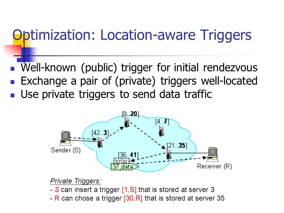Optimization: Location-aware Triggers Well-known (public) trigger for initial rendezvous Exchange a pair of (private) triggers well-located Use private triggers to send data traffic Private Triggers: - S can insert a trigger [1,S] that is stored at server 3 - R can chose a trigger [30,R] that is stored at server 35