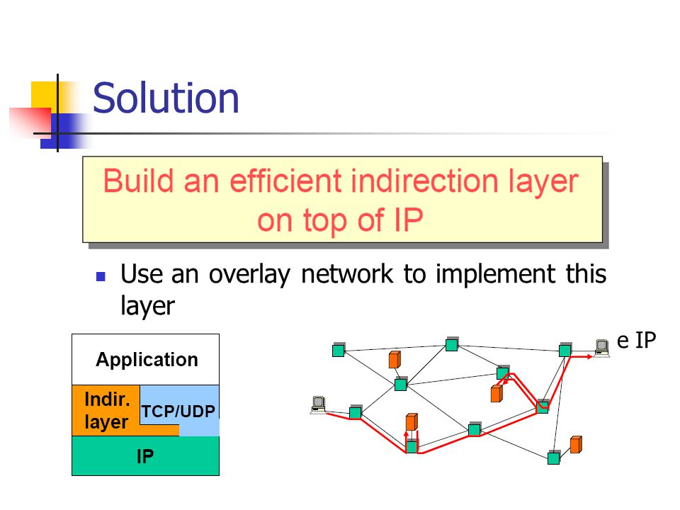 Experimental Results Simulation over two topologies Power-law random graph topology Transit-stub topology Latency Stretch = (i3 latency)/(IP latency) First Packet Latency, End-to-end Latency