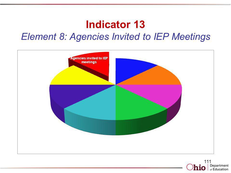Indicator 13 Element 8: Agencies Invited to IEP Meetings 111