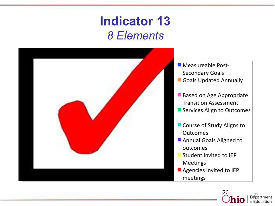 Indicator 13 8 Elements 23