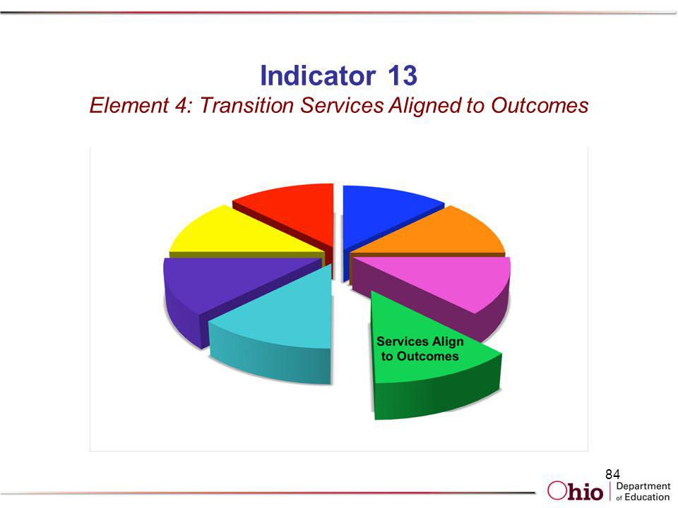 Indicator 13 Element 4: Transition Services Aligned to Outcomes 84