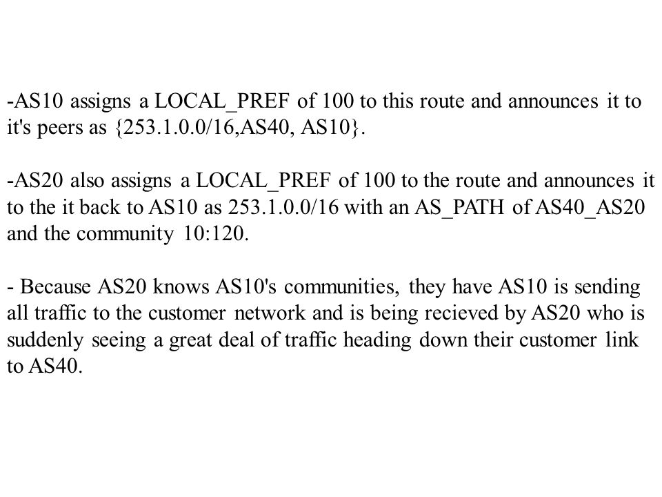 -AS10 assigns a LOCAL_PREF of 100 to this route and announces it to it s peers as {253.1.0.0/16,AS40, AS10}.