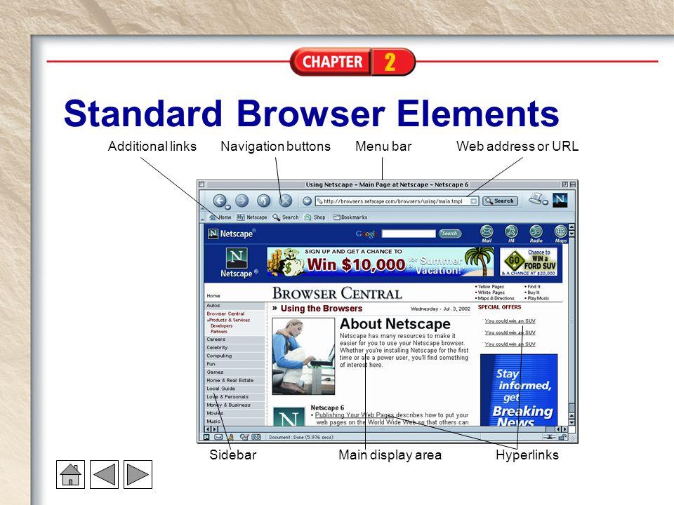 2 Standard Browser Elements Additional linksNavigation buttonsMenu barWeb address or URL SidebarMain display areaHyperlinks