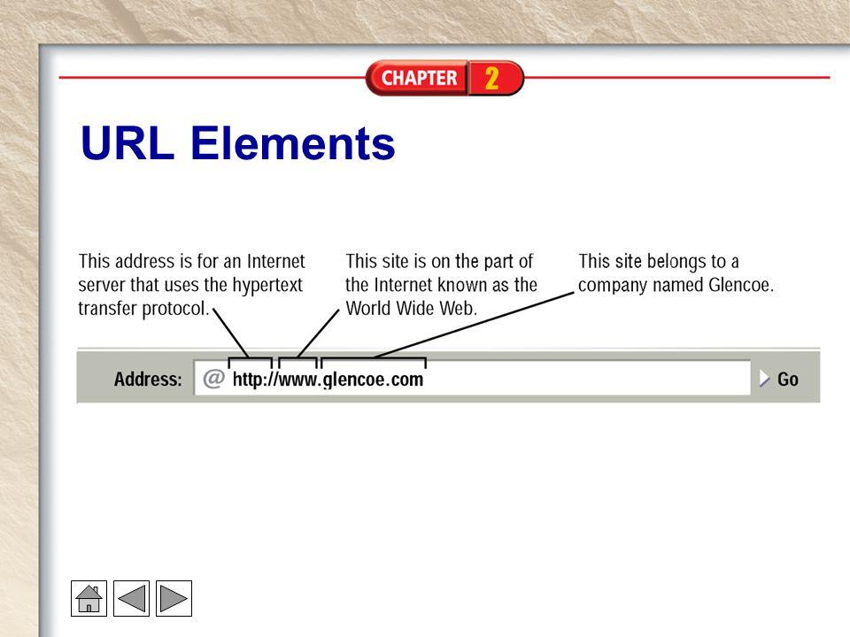 2 URL Elements