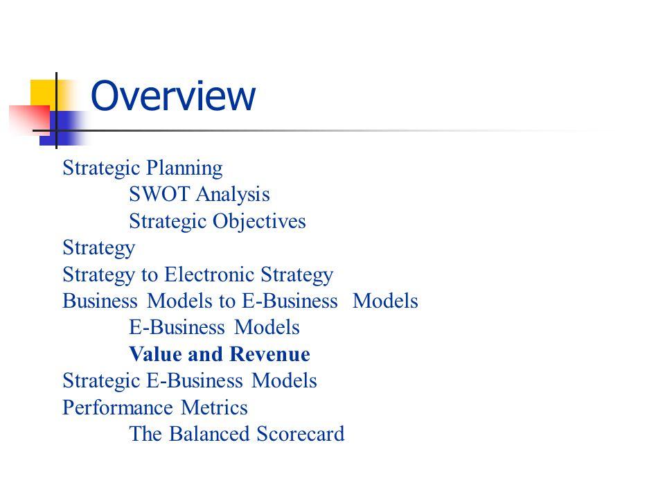 Strategic Planning SWOT Analysis Strategic Objectives Strategy Strategy to Electronic Strategy Business Models to E-Business Models E-Business Models