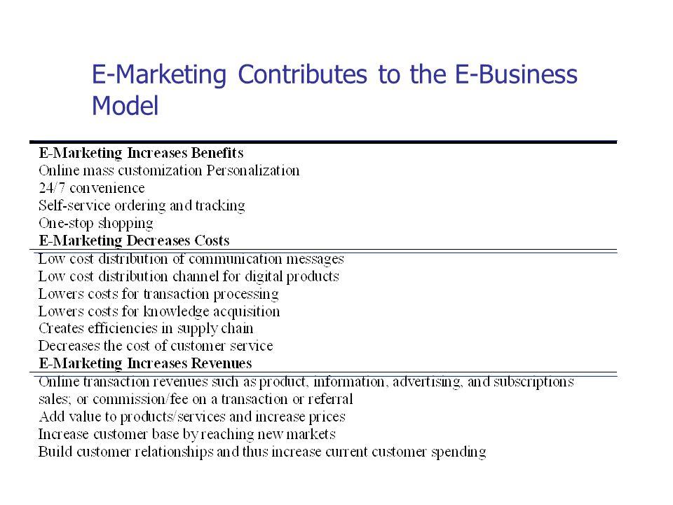 E-Marketing Contributes to the E-Business Model