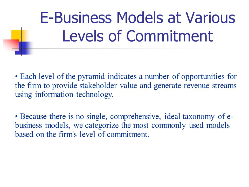 E-Business Models at Various Levels of Commitment Each level of the pyramid indicates a number of opportunities for the firm to provide stakeholder va