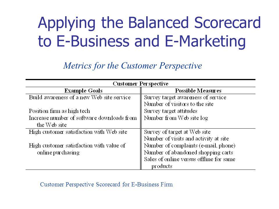 Applying the Balanced Scorecard to E-Business and E-Marketing Customer Perspective Scorecard for E-Business Firm Metrics for the Customer Perspective