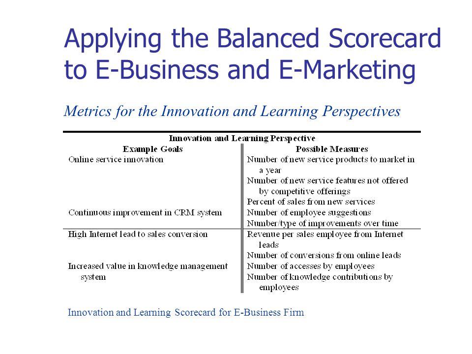 Applying the Balanced Scorecard to E-Business and E-Marketing Innovation and Learning Scorecard for E-Business Firm Metrics for the Innovation and Lea