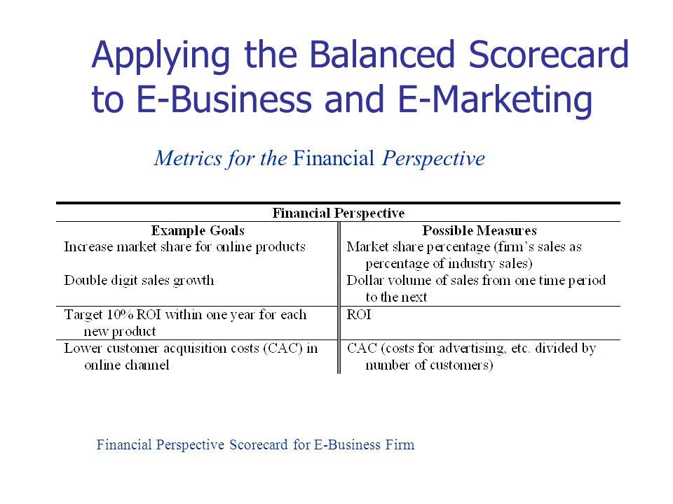 Applying the Balanced Scorecard to E-Business and E-Marketing Financial Perspective Scorecard for E-Business Firm Metrics for the Financial Perspectiv