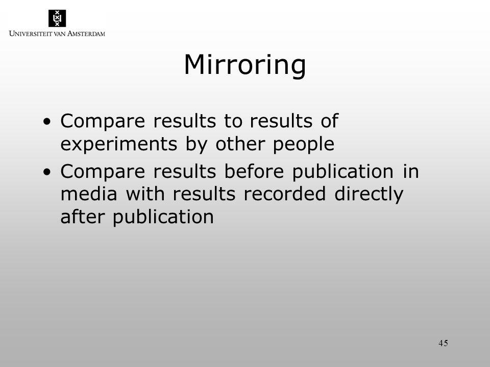 45 Mirroring Compare results to results of experiments by other people Compare results before publication in media with results recorded directly after publication