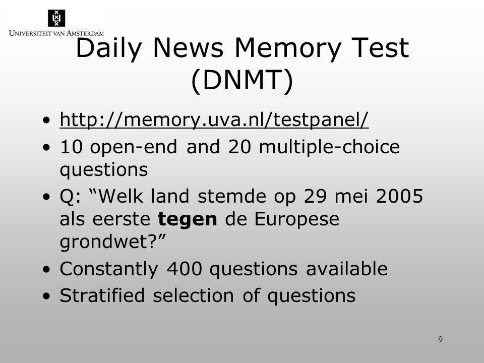 9 Daily News Memory Test (DNMT) http://memory.uva.nl/testpanel/ 10 open-end and 20 multiple-choice questions Q: Welk land stemde op 29 mei 2005 als eerste tegen de Europese grondwet.