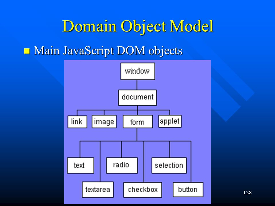 Internet Programming128 Domain Object Model Main JavaScript DOM objects Main JavaScript DOM objects