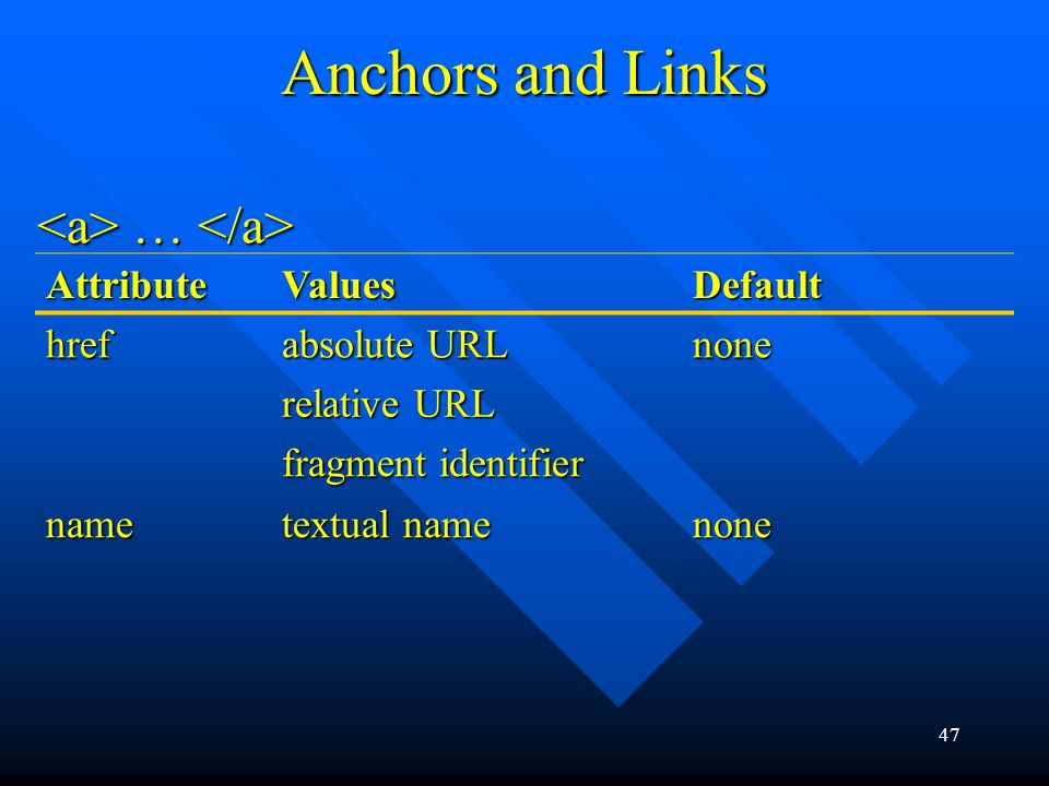 47 Anchors and Links AttributeValuesDefault href absolute URL none relative URL fragment identifier name textual name none … …
